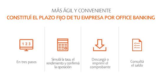 Renovación Automática De Plazo Fijo En Banco Galicia